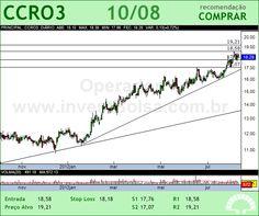 CCR SA - CCRO3 - 10/08/2012 #CCRO3 #analises #bovespa