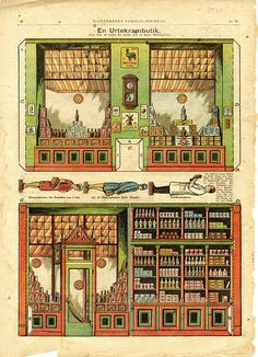 "Diorama of danish shop published on ""Illustreret Familie Journal"" (second half of the thirties). Paper Art, Paper Crafts, Vitrine Miniature, Paper Furniture, Toy Theatre, Mini Craft, Putz Houses, Up Book, Paper Houses"