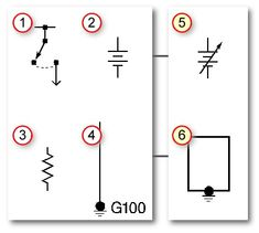 f776e7e8aa4b5fb62a53c1a35e5246dd ground symbol electrical symbols these are some common electrical symbols used in automotive wire how to read automotive wiring diagrams symbols at alyssarenee.co