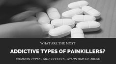 The most addictive pain medications on the market today are synthetic or semi-synthetic opiates. These drugs work by attaching to a person's receptors and changing the messages in the brain. These painkillers are generally prescribed for chronic pain and not for pain that can be controlled with over the counter.