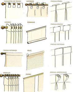 Tipos de pregas de cortina