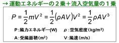 風のエネルギー算定式:運動エネルギーの2乗+流入空気量の1乗