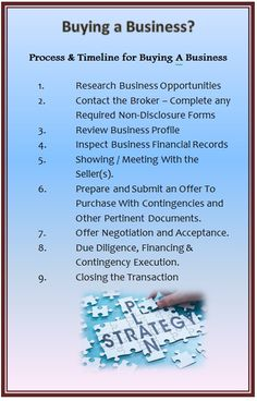 Process and Timeline in 9 Steps Business Profile, Be Your Own Boss, Business Opportunities, Timeline