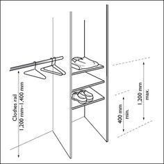 Figure 6 — Optimal reach ranges for storage