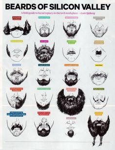 Barbes de geeks