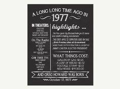 Het jaar 1977 gepersonaliseerde 40ste verjaardag door JustAPeekAHoo