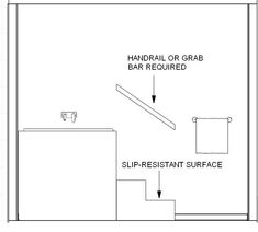 The Distance From The Centerline Of Toilet And Or Bidet To Any Bath Fixture Wall Or Other