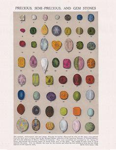 Precious, Semi-Precious, and Gem Stones..vintage dictionary page