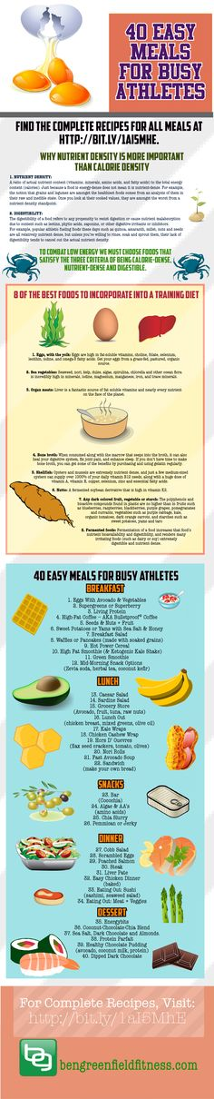 145 Best Bens Nutrition Advice Images In 2019 Sports Food Sports