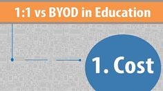To help visualize the decision process here's infographic on 1:1 vs BYOD in #Education - ETR http://ift.tt/1TWYCYs #edtechchat #elearning