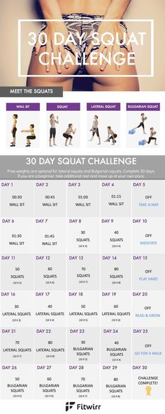 30 Day Squat Challenge – Take Your Butt from Flat to Full Bikini seasons is nearly here. Take this 30 day squat challenge to whip your butt into shape and trim your inner and outer thighs. Fitness Workouts, Fitness Motivation, Sport Fitness, Butt Workout, At Home Workouts, Health Fitness, Fitness Expert, Yoga Fitness, Fitness Shirts