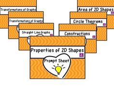 BUNDLE Prompt Sheet Mathematics review or prior learning check. Classroom resource