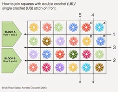 Joining+Squares+with+visible+double+crochet+stitch.jpg (640×498)