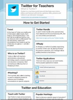 Have you thought of implementing twitter in the classroom? https://www.academiaapps.com/twitter-in-the-classroom/ #twitter #socialmedia