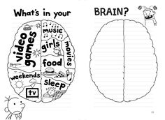 """'What's In Your Brain' Memes Reveal The Ridiculous Things People Think About - Funny memes that """"GET IT"""" and want you to too. Get the latest funniest memes and keep up what is going on in the meme-o-sphere. Kid Memes, Dankest Memes, Funny Memes, Funny Comedy, Hilarious, Ouat, Idiot Meme, Music Girl, Jeff Kinney"""