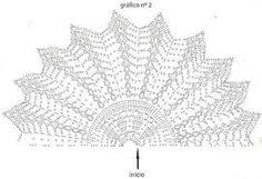 Resultado de imagem para graficos de toalhas de mesa redonda
