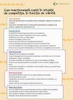 Competitia si copiii - SuntParinte.ro Infant Activities, Activities For Kids, Little Einsteins, Teacher Supplies, Emotional Intelligence, Presentation Design, Kids Education, Pre School, Classroom Management