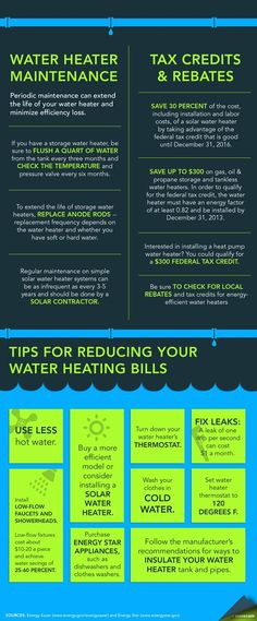 Tips and advice on ways to save money on water heating costs.