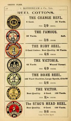 vintage cotton reel spool labels, this is beautiful. It deserves to be on a wall!