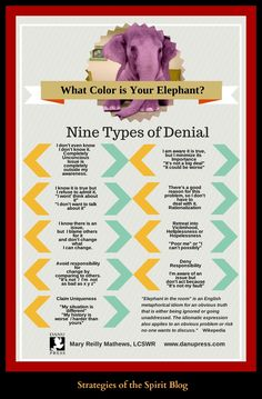 What Color is the Elephant in Your Living Room? Nine Types of Denial   Beware:  You may also be denying your talents, yearanings and basic goodness!  Click through to blog post to learn more....