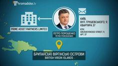ПОДВІЙНЕ ЖИТТЯ ПРЕЗИДЕНТА | Hromadske.tv