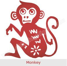 Monkey - Chinese Zodiac Signs