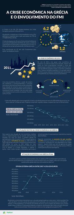 Você sabe como aconteceu a crise econômica na Grécia e como está a situação desse país hoje em dia? A gente te ajuda a conferir!