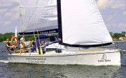 Czarter jachtów bez patentu na Mazurach