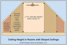 3 Astute Tips: Attic Apartment Entrance attic apartment layout.Attic Nook Cabin old attic master suite.Old Attic Master Suite. Attic Closet, Attic Playroom, Attic Stairs, Attic Rooms, Attic Office, Basement Stairs, Basement Kitchen, Attic House, Attic Ladder