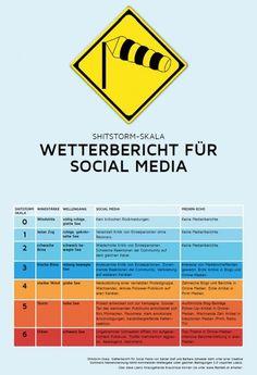 Nice Shitstorm-Scala via #feinheit.ch