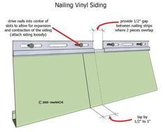 Vinyl Siding Inspection and replacement
