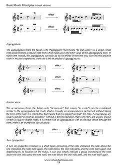 Music Ornaments. Appoggiatura, Acciaccatura, Turn (gruppetto).  https://www.virtualsheetmusic.com/score/BasicMusicPrinciples.html