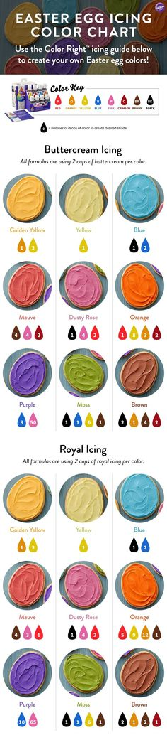 Need to create Easter colors for your sweet treats? Use this Color Right icing guide to create your own Easter egg colors. The formulas are for buttercream and royal icing.