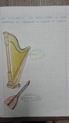Teaching Music, Pixel Art, Diy And Crafts, Musicals, Education, Math, School, Ideas, Geography