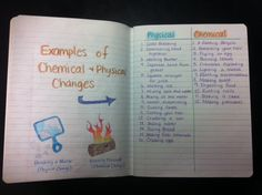 Example of ISN for Physical and Chemical Changes