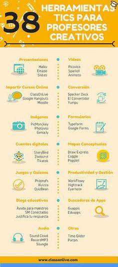 38 herramientas TIC para profesores creativos (infografía)