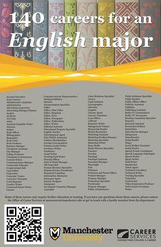 140 careers for an English Major