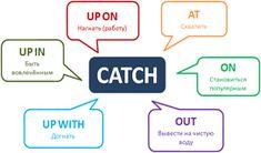 Если вы спросите рядового пользователя, он вряд ли назовет вам пару фразовых сочетаний с catch. Дело в том, что их все знают, но даже не задумываются о том, что они – фразовые. Поэтому давайте соберем их воедино.