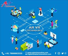 AR & VR will eventually converge, and smart glasses will take over our digital interactions. visit: www.astarinnovation.com Contact: +91-7800002535 #AStarInnovation #DigitalMarketingAgency #Brand Building #Lucknow #Augmentedreality #Virtualreality #Ar #Vr #Mixedreality #Technology #Reality #Augmented #Digitalart #Unity #Tech #Oculus #Innovation #Gaming #Artificialintelligence #Immersive #Xr #Education Augmented Reality, Virtual Reality, Brand Building, Vr, Unity, Innovation, Digital Art, Gaming, Technology