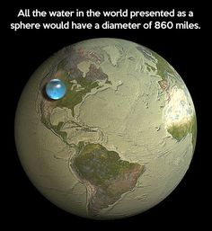 http://themetapicture.com/all-the-water-in-the-world/