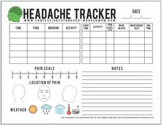 Printable Migraine Diary Template | This Is A Headache Journal I Created Using A Template From Webmd