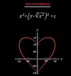 The Love Formula via rayond.cc #Math #Heart