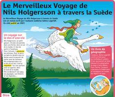 Fiche exposés : Le Merveilleux Voyage de Nils Holgersson à travers la Suède