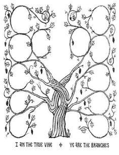 "Orthodox ""I am the Vine"" Tree"