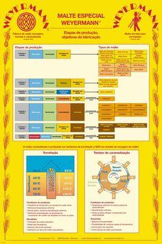 Weyermann® Poster 3