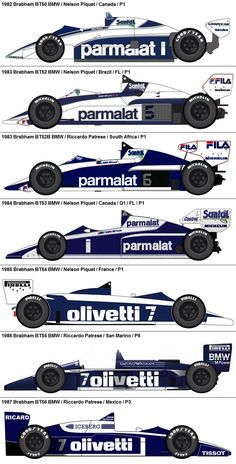 Formula One Grand Prix Brabham-BMW 1982-1987