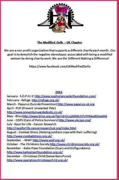 Here is the list of charities The Modified Dolls UK Chapter are supporting this year! We are holding fundraising events, online auctions and have handmade items for sale on The Modified Dolls UK Chapter - Selling Page! We are the different making a difference! :) https://www.facebook.com/TheModifiedDollsUkChapterSellingPage