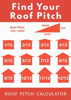 Roofing Calculator House Base Area And Angle Of Pitch Is Based