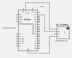 Index25 as well Index5 furthermore Rf  munication furthermore Index further Simple Audio Pre  lifier. on rc transmitter circuit