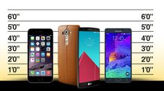 If you're after the very best phone money can buy right now, you should definitely check out this list! Which one is your favorite? Invention And Innovation, Best Phone, Inventions, Smartphone, Ebay, Shopping, Tech, Money, Technology